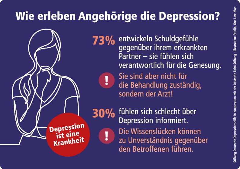 Depression-wie-fuehlen-Angehoerige